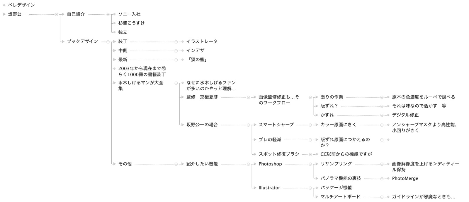 Sakanosann_rtree